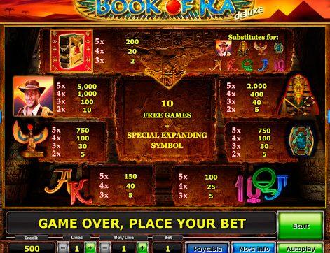 Book of Ra Deluxe в казино Рубет